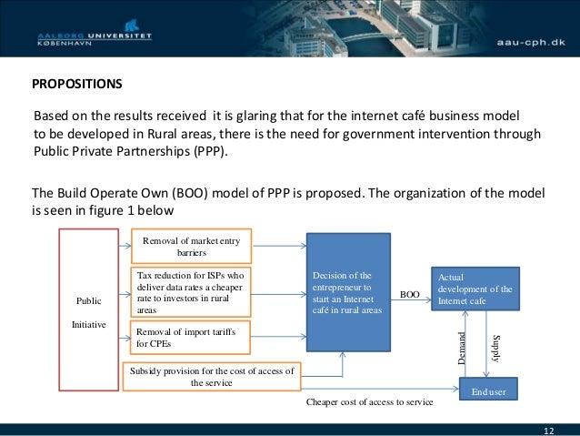 Enhancing Rural Internet connectivity through an extended internet ca…