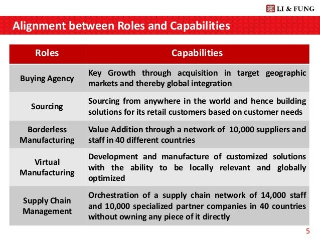li fung strategy case We expose li & fung: internet issues (a) case study showing its method as an effective approach to conducting  organisational structure and company strategy.