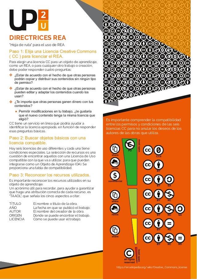 """DIRECTRICES REA """"Hoja de ruta"""" para el uso de REA Paso1:ElijaunaLicenciaCreativeCommons (CC)paralicenciarelRE..."""