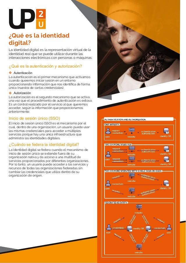 ¿Qué es la identidad digital? La identidad digital es la representación virtual de la identidad real que se puede utilizar...