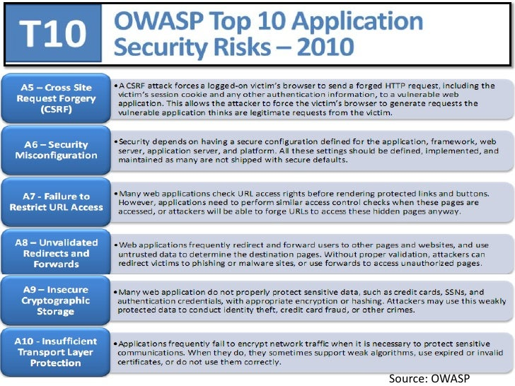 Application Security: Application Security Assessment