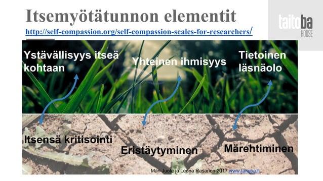 Itsemyötätunnon elementit http://self-compassion.org/self-compassion-scales-for-researchers/ Itsensä kritisointi Ystävälli...