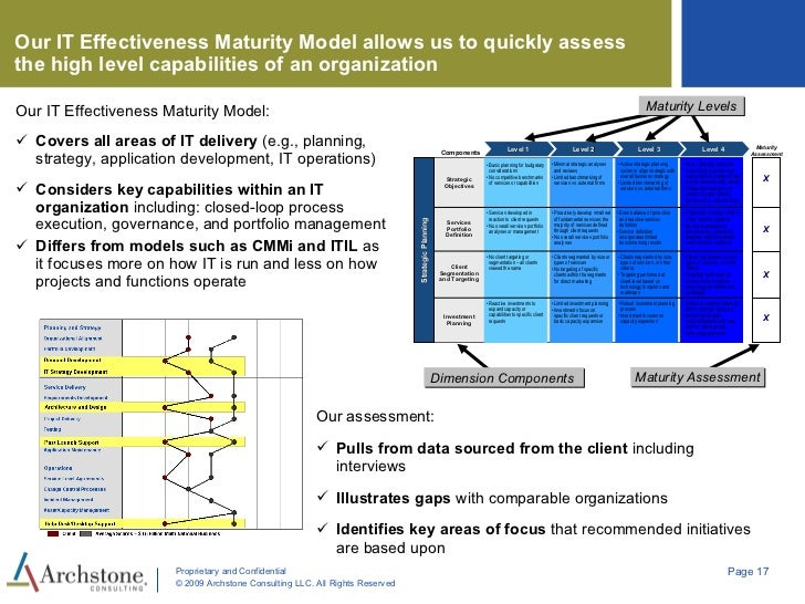 applying service delivery models Applying the social model of disability to health and  the following demonstrate the effects of the different models of disability  even delivery of services.