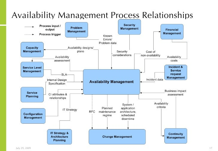 management accounting in an amoeba management The first objective of amoeba management is to establish a market-oriented divisional accounting system the fundamental truth of business management is to maximize revenues and minimize expenses in amoeba management, the entire organization must be divided into small units or.