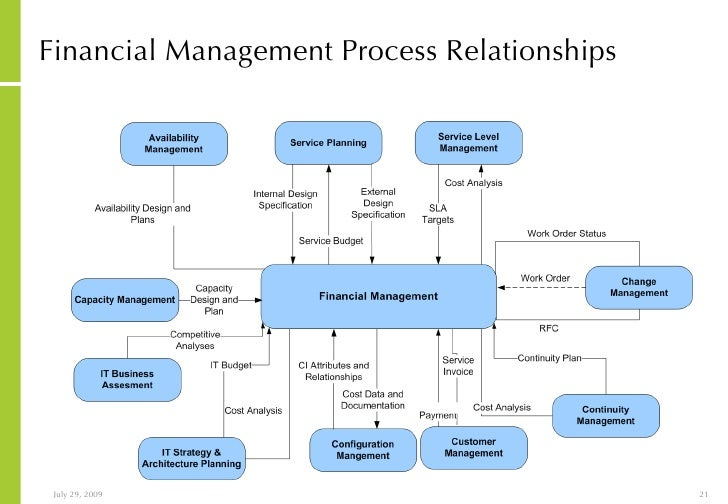 managing business relationship Managing business relationships third edition david ford lars-erik gadde hakan hakansson ivan snehota wiley john wiley & sons ltd.