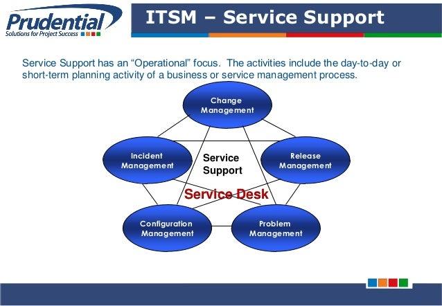itil v3 service management pdf