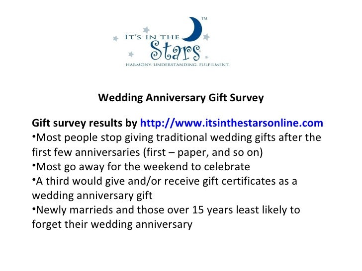 Its In The Stars Wedding Anniversary Gift Survey Results