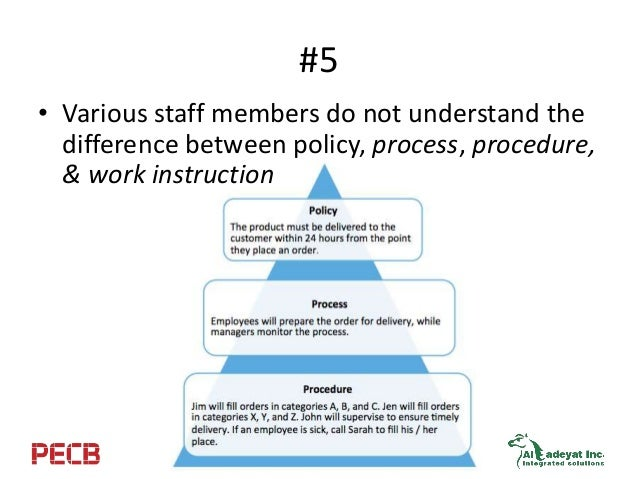 policy procedure work instruction