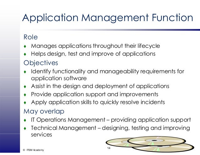 roles and application of management functions Bessie l marquis, carol j huston leadership roles and management functions in nursing theory and application , seventh edition 2011 (7 th edition leadership roles and management functions in nu.