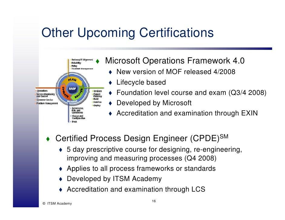 itil foundation certification books pdf
