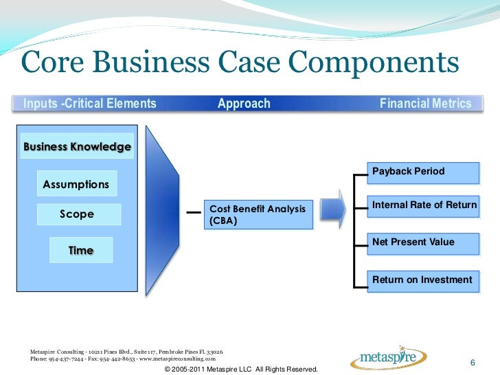 How to create an undisputable service management business case for Presenting a business case template