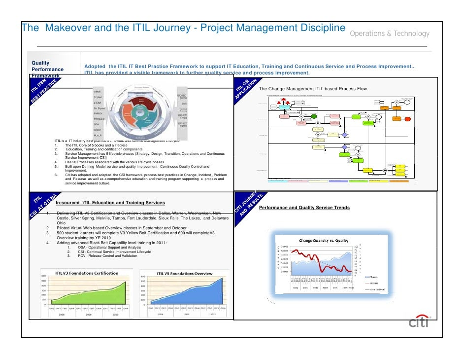 Implementing ITIL Change Management