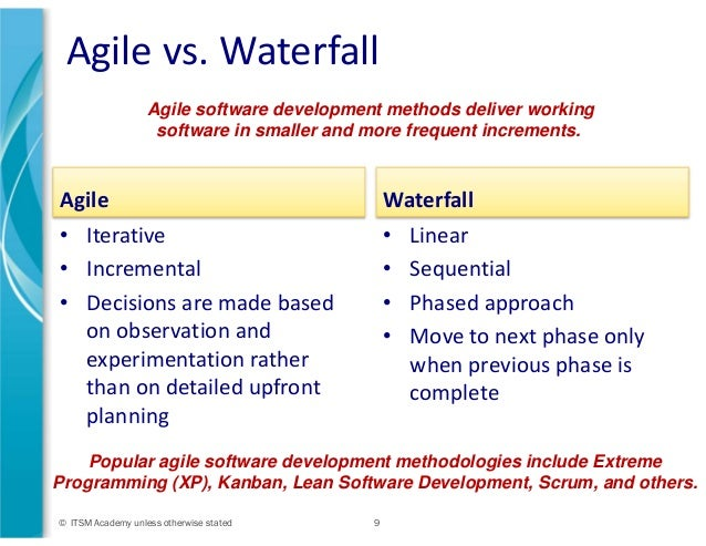 Leveraging agile and lean to transform your organization for When to use agile vs waterfall