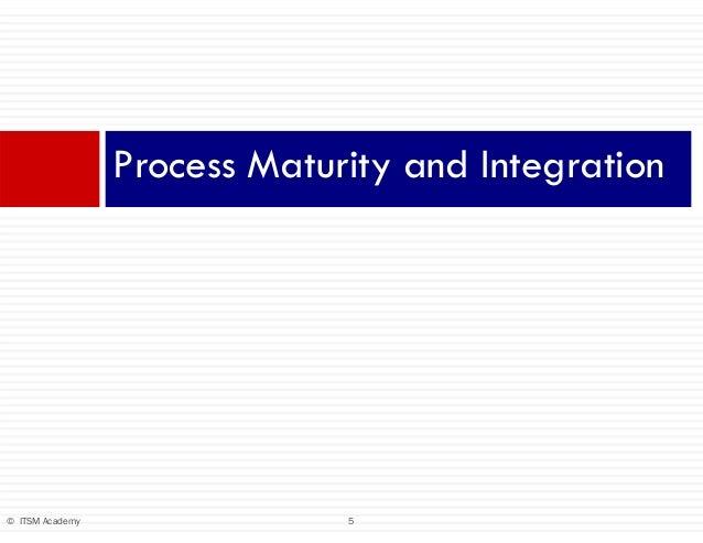 Itsm Academy Webinar Process Integration Metrics And
