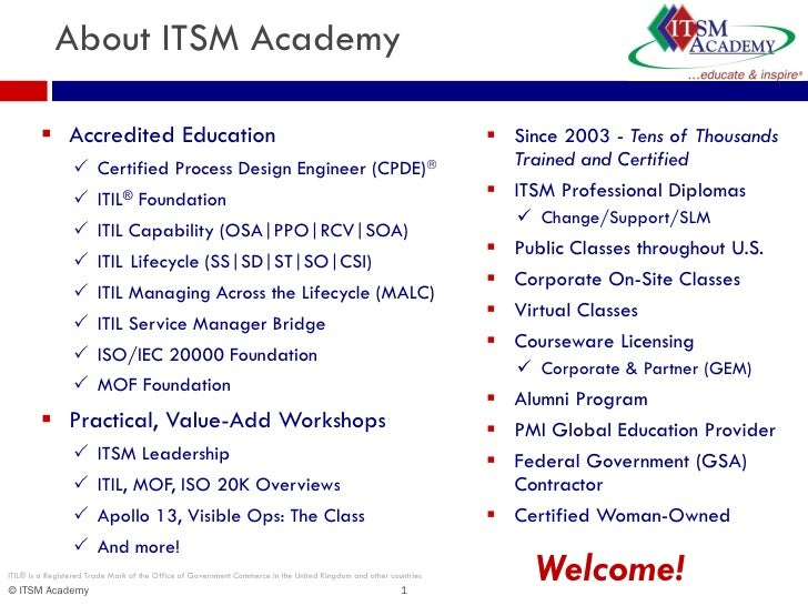 About ITSM Academy         Accredited Education                                                                          ...