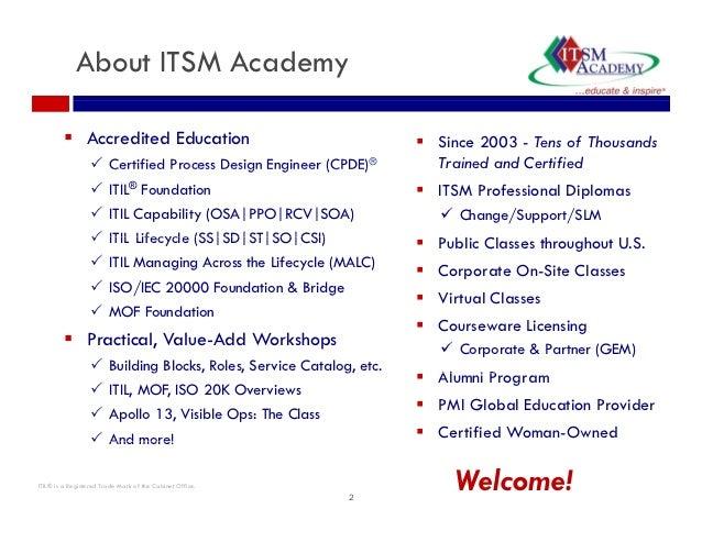 Itsm Academy Webinar Is Itil Really Worth The Effort