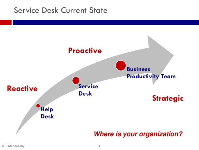 The Service Desk Of The Future Itsm Academy Webiner