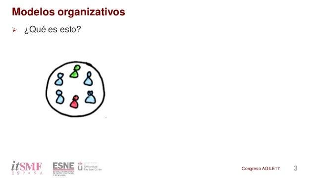 [es] Impacto de Agile en los modelos organizativos tradicionales Slide 3
