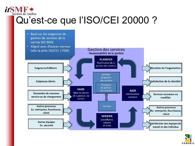 iso 20000 1 2011 pdf