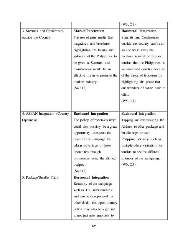 Philippines airline case study problem