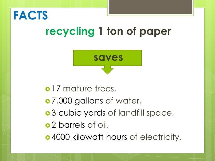 recycling speech for school