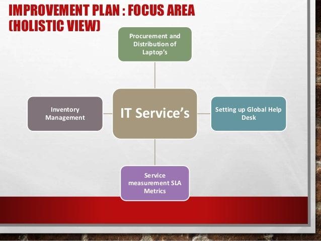 It Service S Improvement Plan