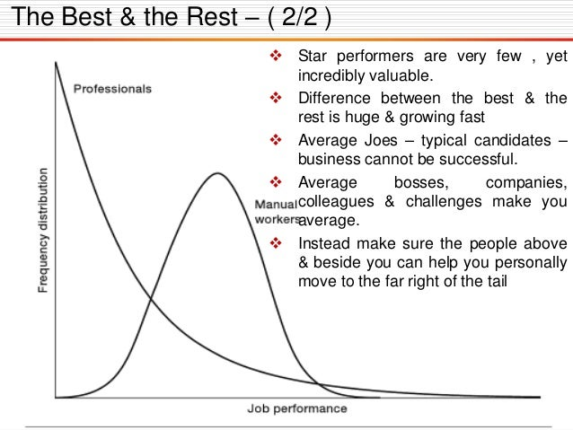 The Best & the Rest –( 2/2 )  Starperformersareveryfew,yetincrediblyvaluable.  Differencebetweenthebest&therestishuge&gr...