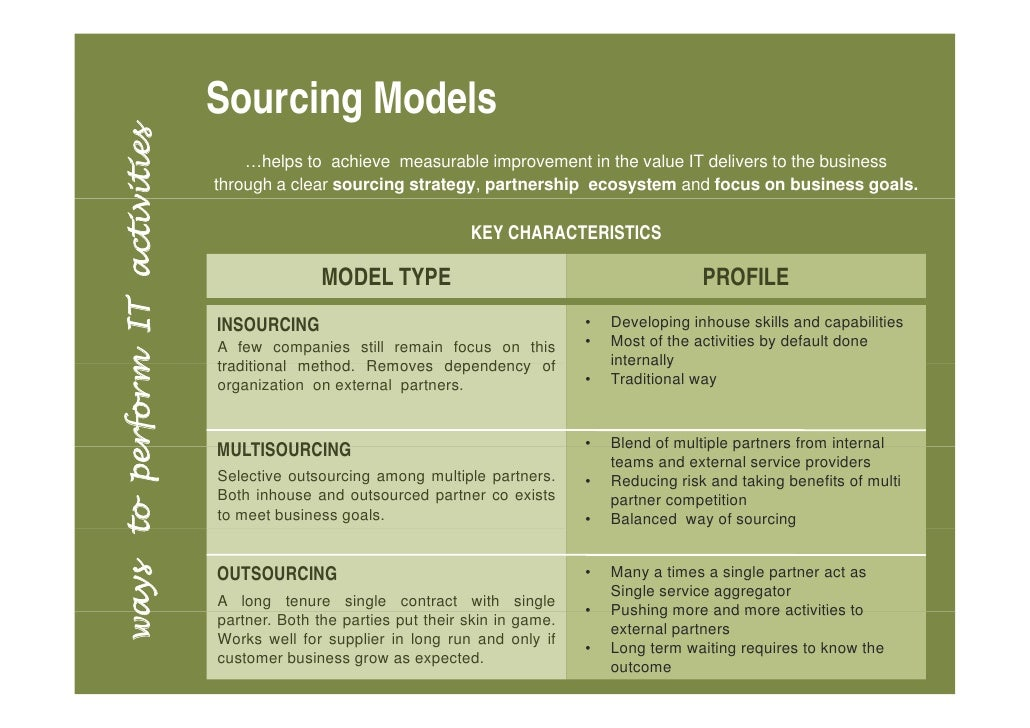 It Sourcing Strategy