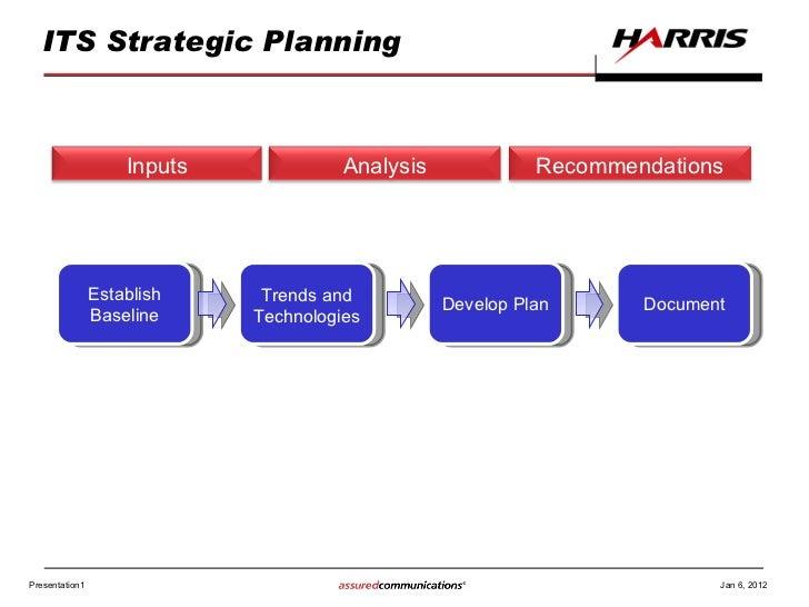 ITS Strategic Planning Jan 6, 2012 Establish Baseline Trends and Technologies Develop Plan Document Inputs Analysis Recomm...
