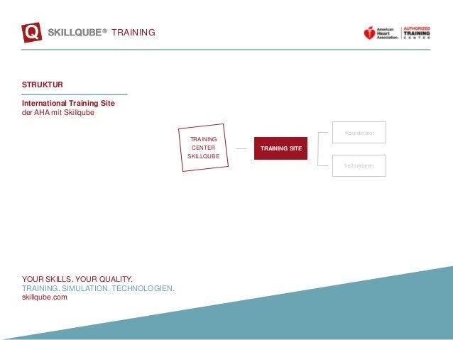YOUR SKILLS. YOUR QUALITY. TRAINING. SIMULATION. TECHNOLOGIEN. skillqube.com TRAINING International Training Site der AHA ...
