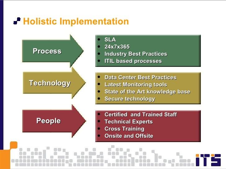 <ul><li>Holistic Implementation </li></ul>Technology People <ul><li>SLA </li></ul><ul><li>24x7x365 </li></ul><ul><li>Indus...