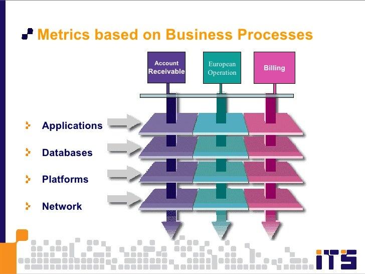 <ul><li>Metrics based on Business Processes </li></ul><ul><ul><li>Applications </li></ul></ul><ul><ul><li>Databases </li><...