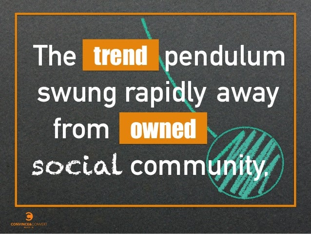 The swung away pendulum from community, trend rapidly owned social