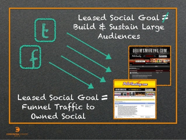 Leased Social Goal Build & Sustain Large Audiences f t Leased Social Goal Funnel Traffic to Owned Social = =