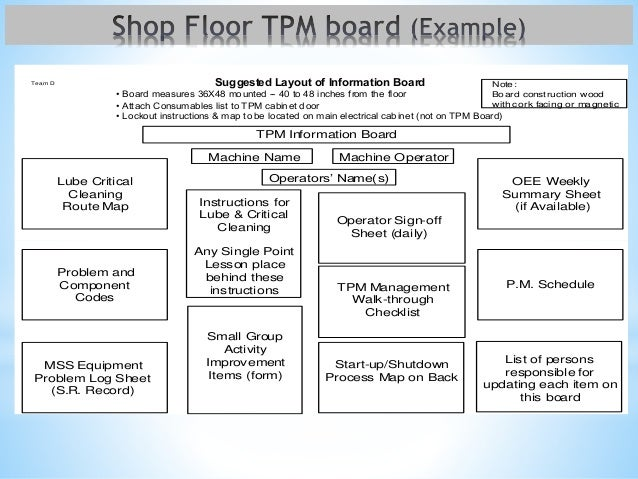 TPM Total Productive Maintenance for Quarry Plant2 – Sample Equipment Sign out Sheet