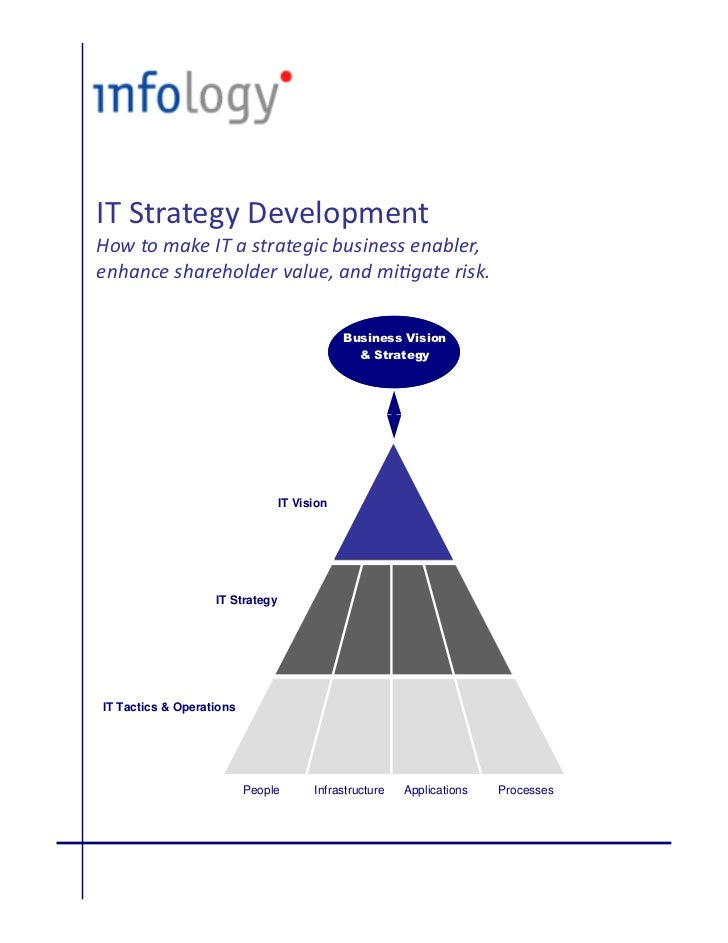IT Strategy DevelopmentHow to make IT a strategic business enabler,en ance s are ol er alue, an mi gate risk              ...