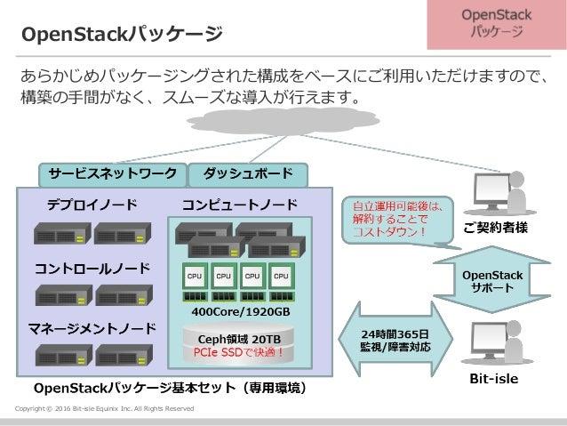 Copyright © 2016 Bit-isle Equinix Inc. All Rights Reserved OpenStackパッケージ あらかじめパッケージングされた構成をベースにご利用いただけますので、 構築の手間がなく、スムーズ...