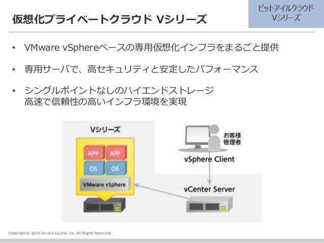 Copyright © 2016 Bit-isle Equinix Inc. All Rights Reserved 仮想化プライベートクラウド Vシリーズ • VMware vSphereベースの専用仮想化インフラをまるごと提供 • 専用サー...