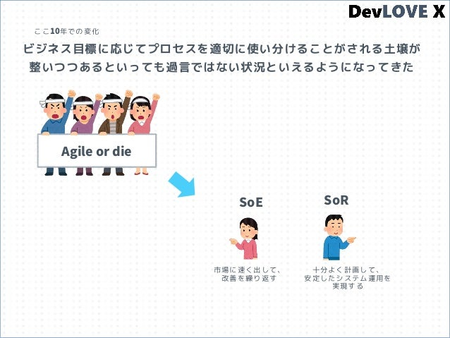 https://image.slidesharecdn.com/itsyagniorstopthinking-190622082007/95/yagni-2-638.jpg?cb=1561195260