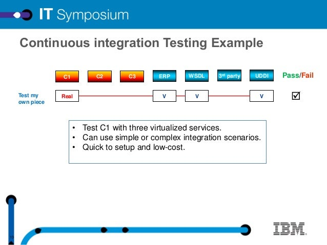 Enabling agility with continuous integration testing for Integration test case template