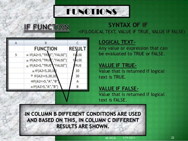 FUNCTIONS                                SYNTAX OF IF                  =IF(LOGICAL TEXT, VALUE IF TRUE, VALUE IF FALSE)   ...