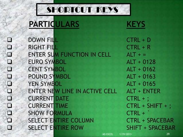 SHORTCUT KEYS    PARTICULARS                             KEYS   DOWN FILL                               CTRL + D   RIGHT...