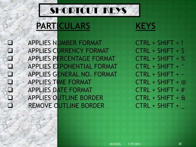 SHORTCUT KEYS      PARTICULARS                          KEYS   APPLIES NUMBER FORMAT                  CTRL +   SHIFT + !...