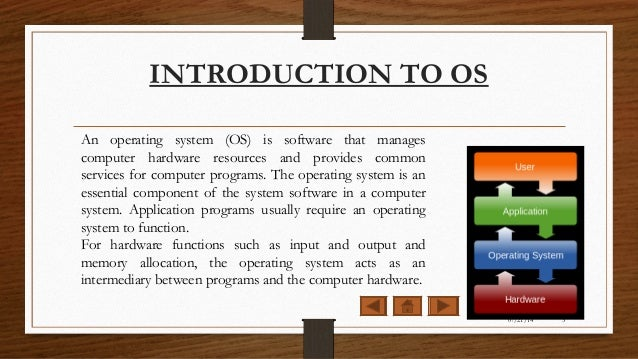 an introduction to operating systems and the basis of computer programs Software has to be compatible with a computer operating system, such as  windows, mac os, and linux a computer becomes unusable if it does not have .
