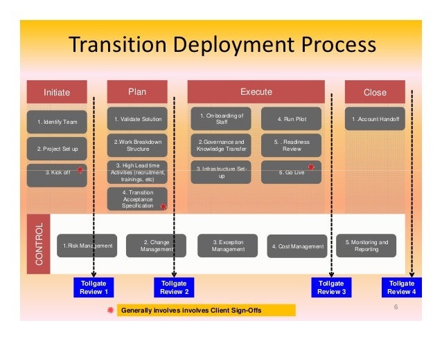 It transition management an operational perspective transition deployment process plan flashek