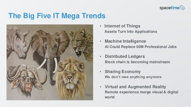 The Big Five IT Mega Trends • Internet of Things Assets Turn Into Applications • Machine Intelligence AI Could Replace 50M...