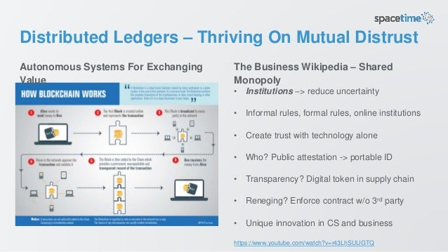 Distributed Ledgers – Thriving On Mutual Distrust • Institutions –> reduce uncertainty • Informal rules, formal rules, onl...