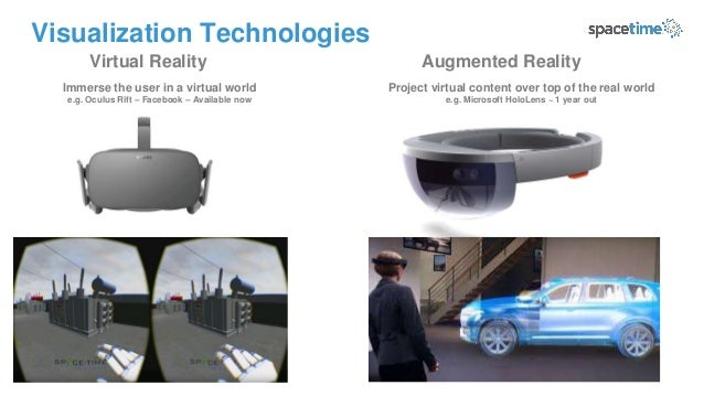 Visualization Technologies Virtual Reality Augmented Reality Immerse the user in a virtual world e.g. Oculus Rift – Facebo...