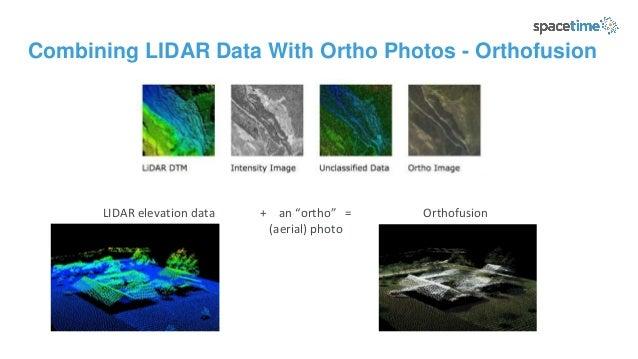"Combining LIDAR Data With Ortho Photos - Orthofusion OrthofusionLIDAR elevation data + an ""ortho"" = (aerial) photo"