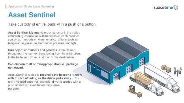Asset Sentinel Application: Mobile Asset Monitoring Asset Sentinel Listener is mounted on or in the trailer, establishing ...